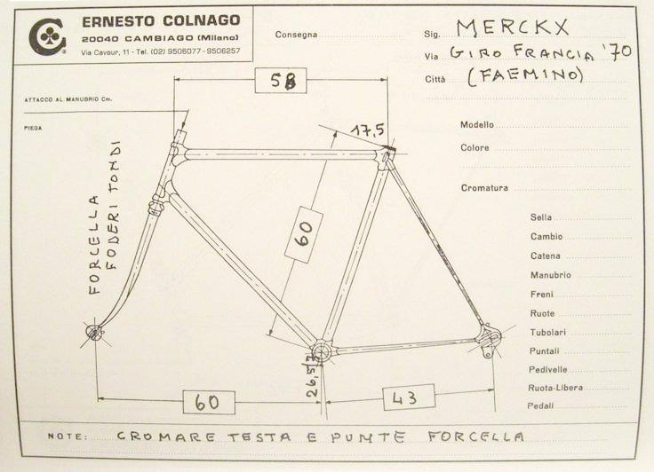 Eddy-measurements
