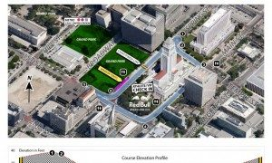 2015civiccentercrit3google_course_3D-012-800x667