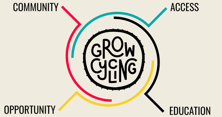 Grow Cycling Foundation