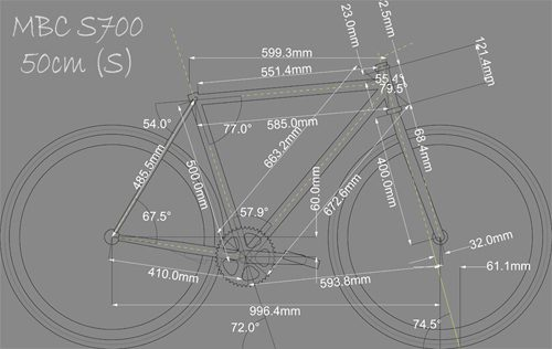 Milwaukee%20BMX%20500%20actual.jpg