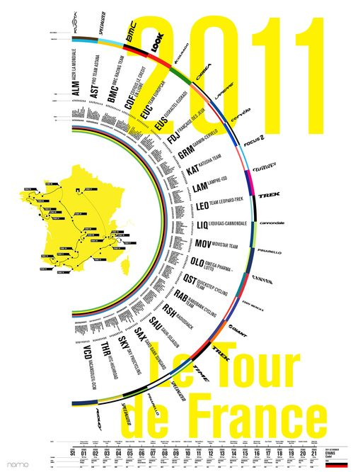 TdF_Teams-2011a.jpg