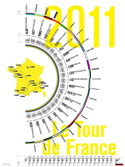 TdF_Teams-2011a.jpg